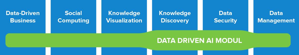 Data-Driven AI