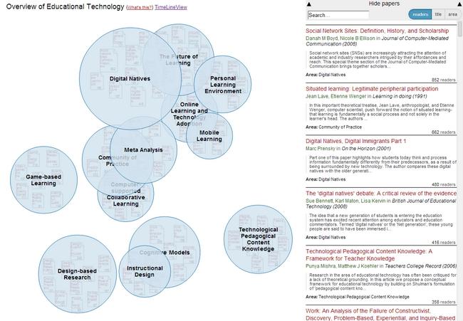 """Update """"Head Start"""": Zeitersparnis durch Visualisierung"""